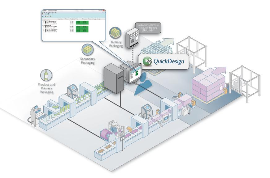 QuickDesign-Diagram